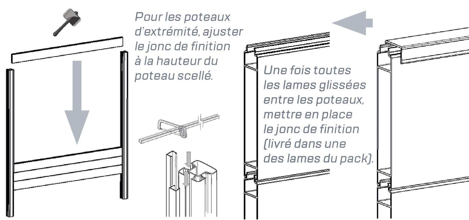 pose clôture aluminium en kit