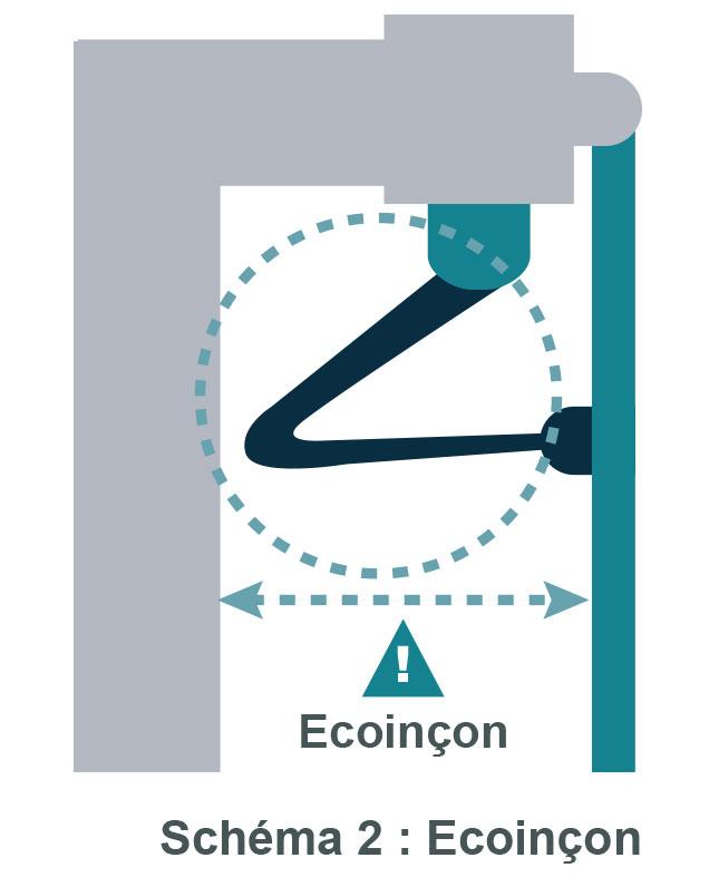 schema-ecoincon