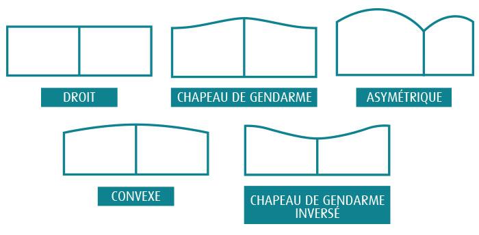 forme-portail-droit-chapeau-de-gendarme-convexe