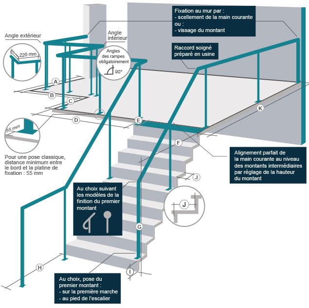 aide la prise de cotes pour balustrade garde corps rambarde et rampant. Black Bedroom Furniture Sets. Home Design Ideas