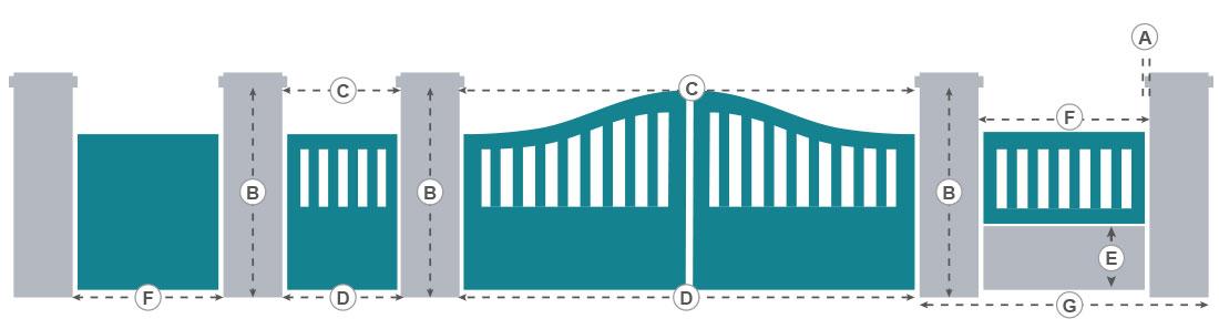 aide à la prise de cote pour portail battant, coulissant, portillon et travée